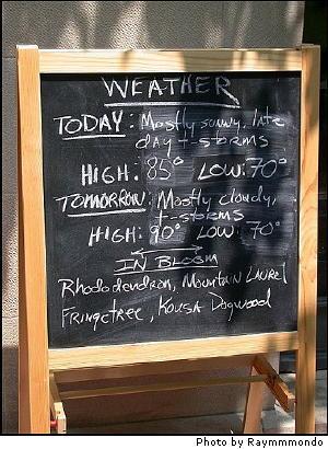 Weather_3